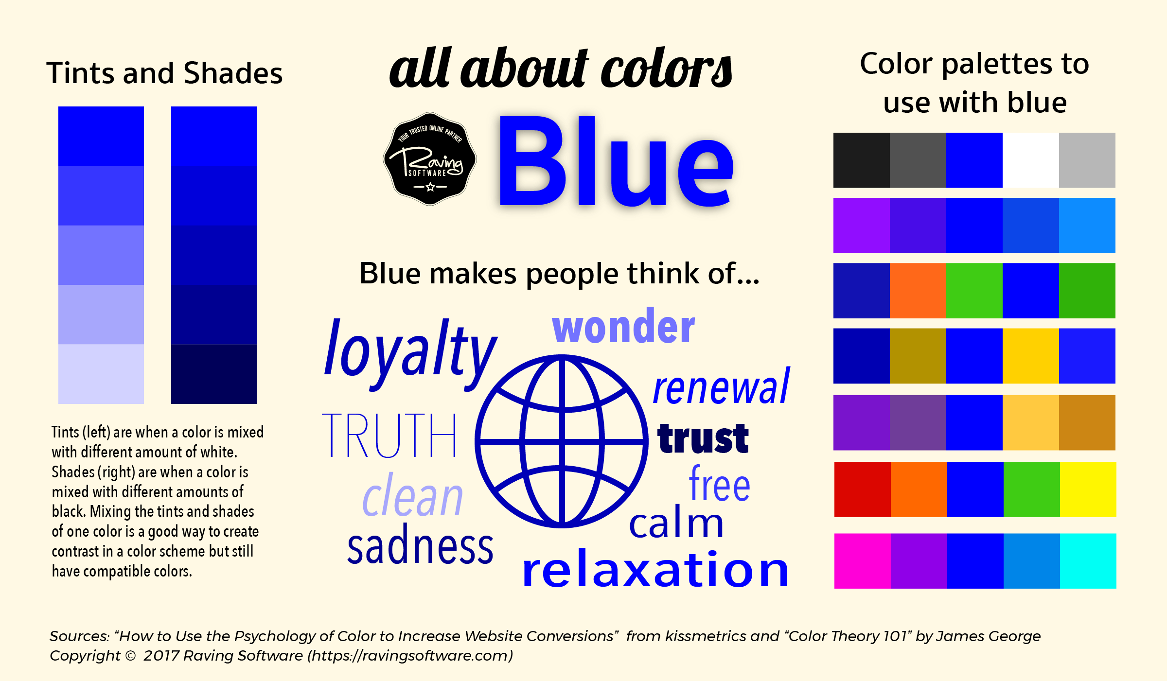 How to use blue in your branding and web design