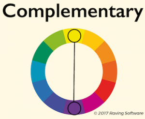 A complementary color scheme is made up of two colors that are located opposite each other on a color wheel.