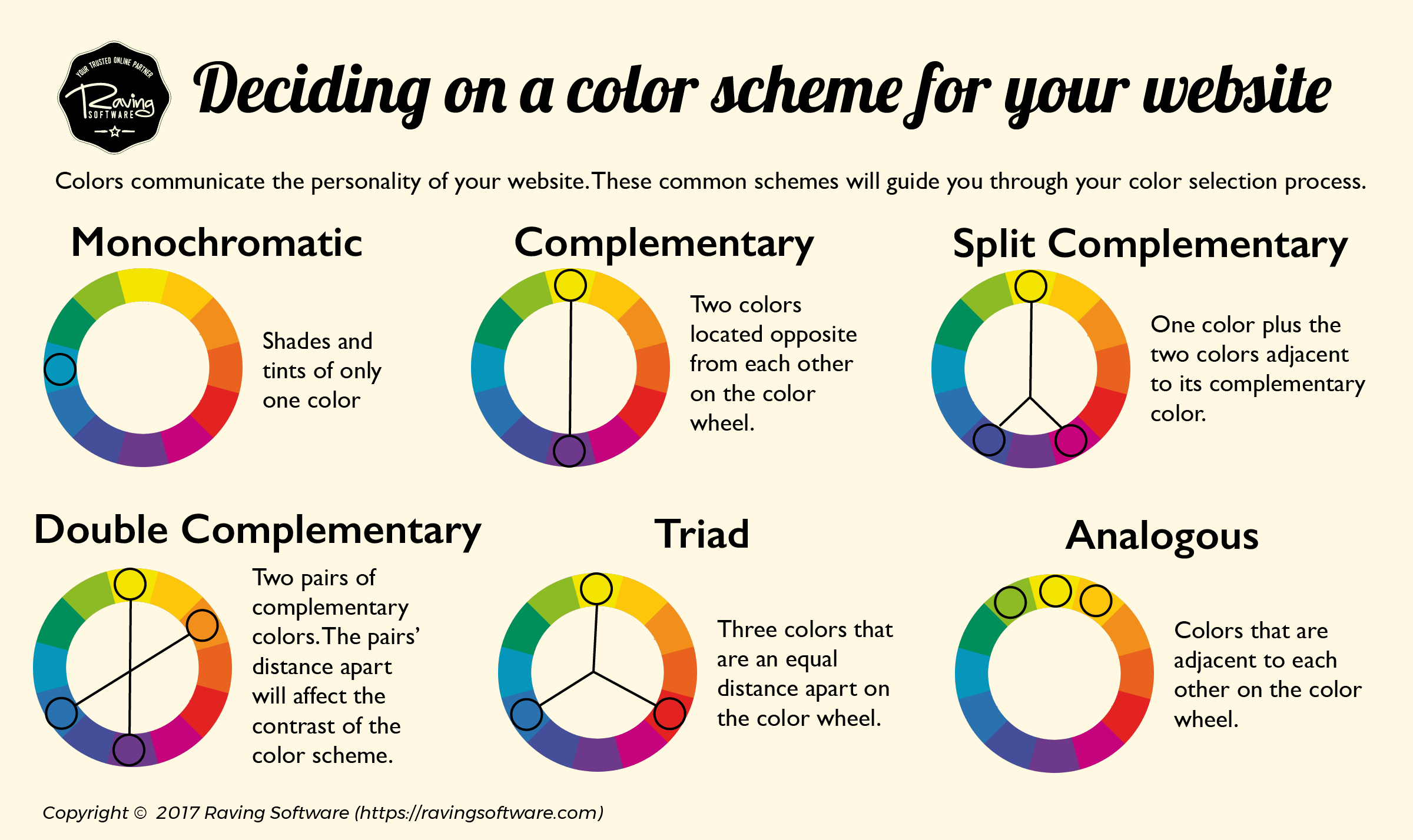 Raving Software Color Theory Choosing A Color Scheme For Your Website