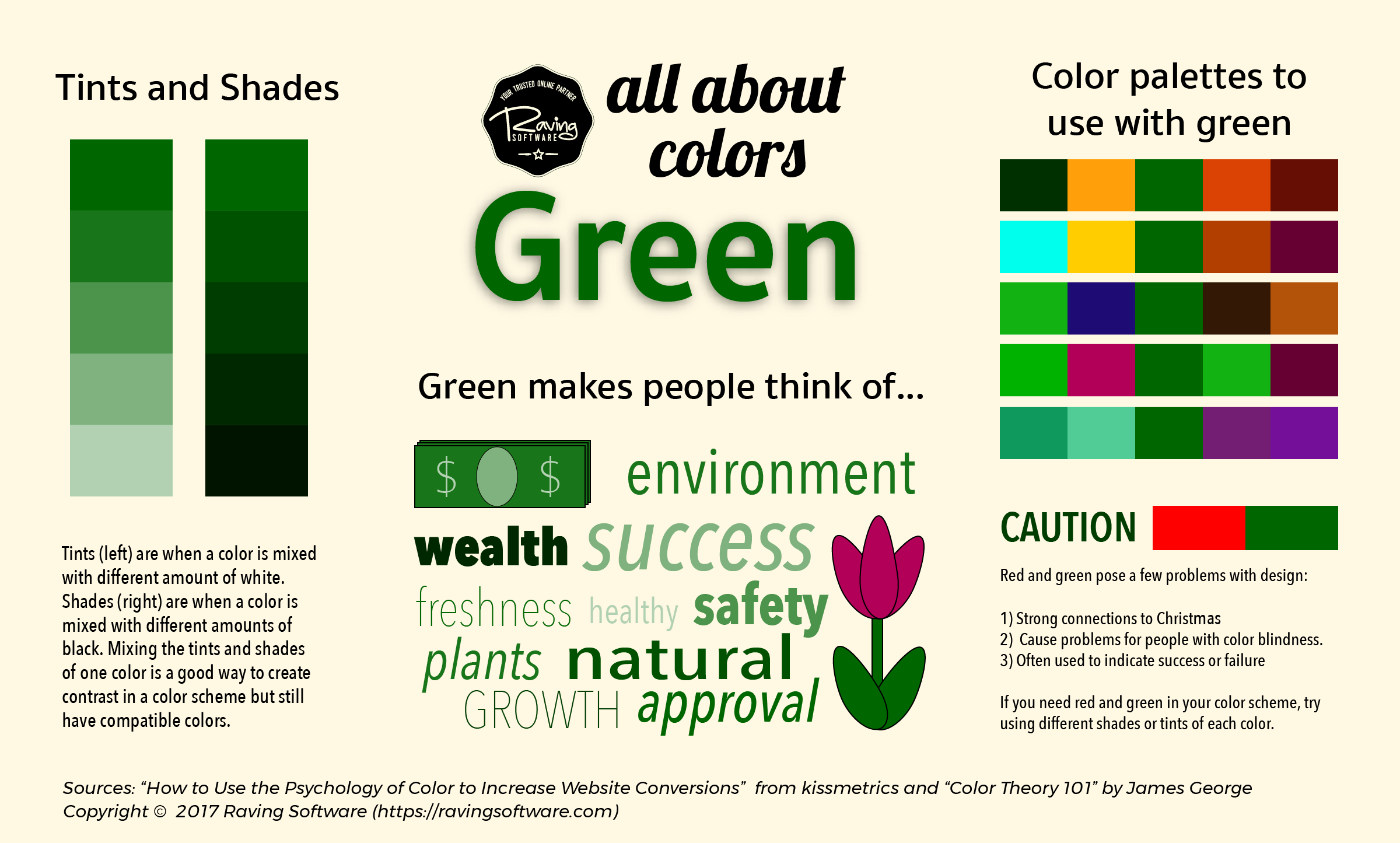 How to use green in your website design