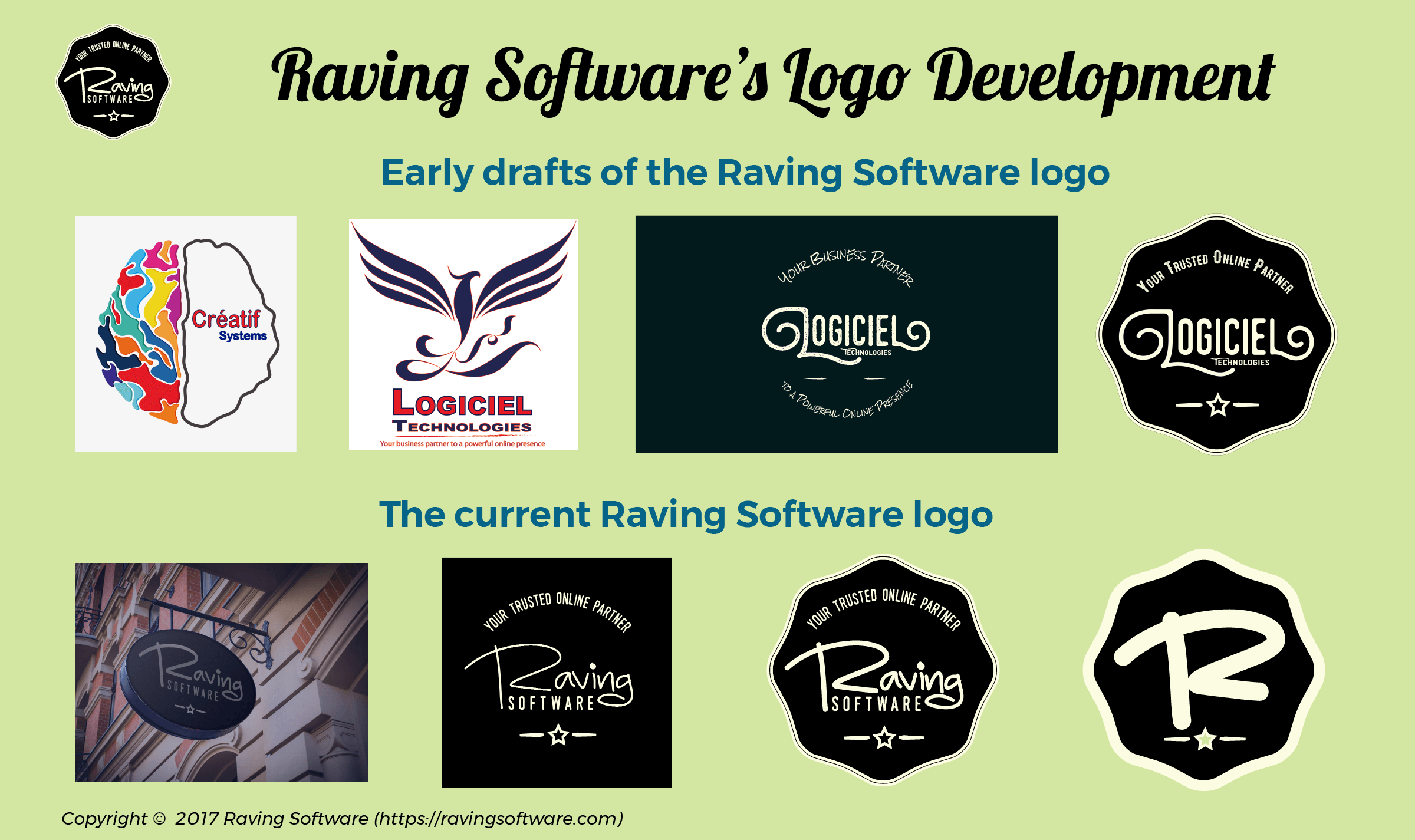 The evolution of Raving Software's logo