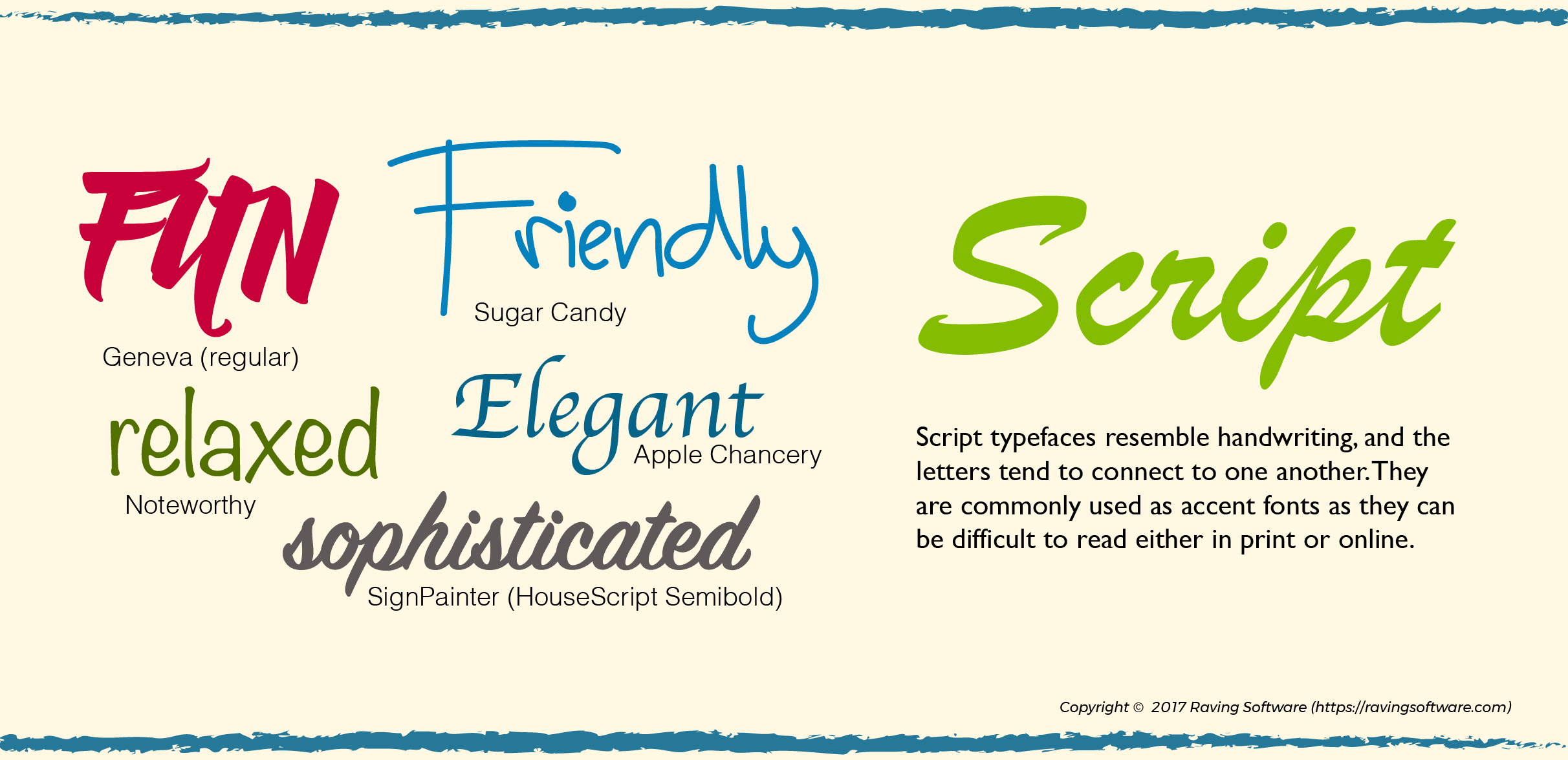 Examples of script typefaces and connotations