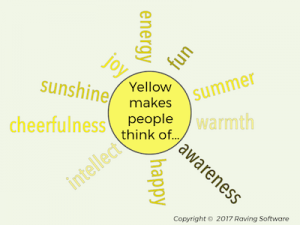 Ways to use yellow in your web design