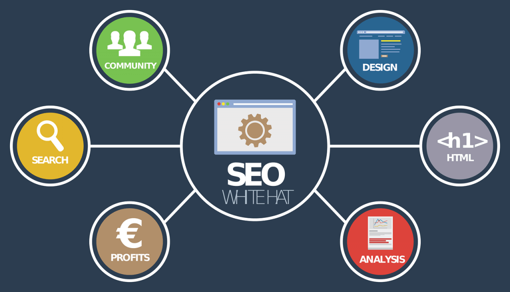 SEO strategy tools